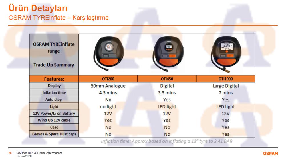Osram Hava Pompası Dijital 450 OTI450